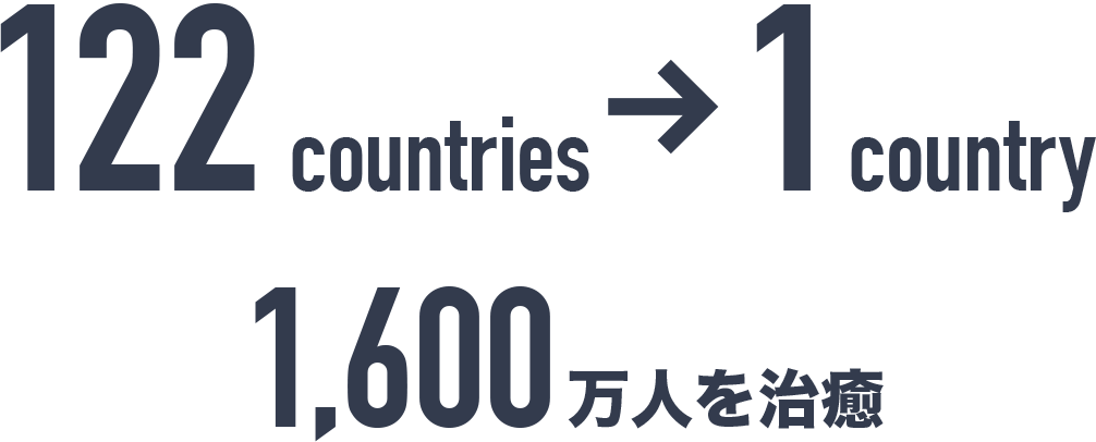122 countries→1 country 1,600万人を治癒